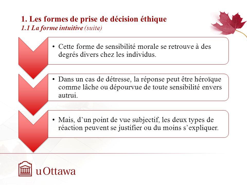 1. Les formes de prise de décision éthique 1