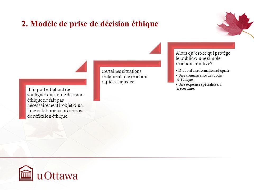 2. Modèle de prise de décision éthique