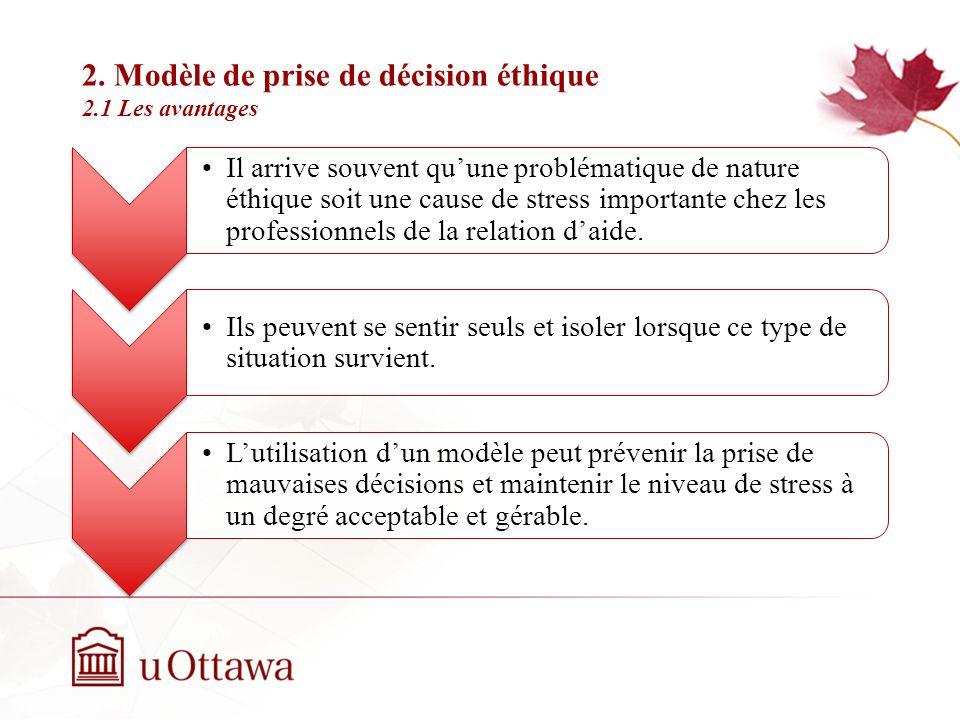 2. Modèle de prise de décision éthique 2.1 Les avantages