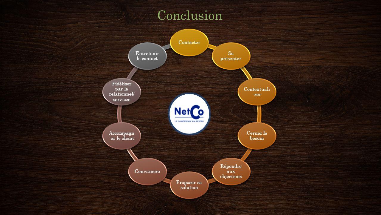 Conclusion Contacter Entretenir le contact Se présenter