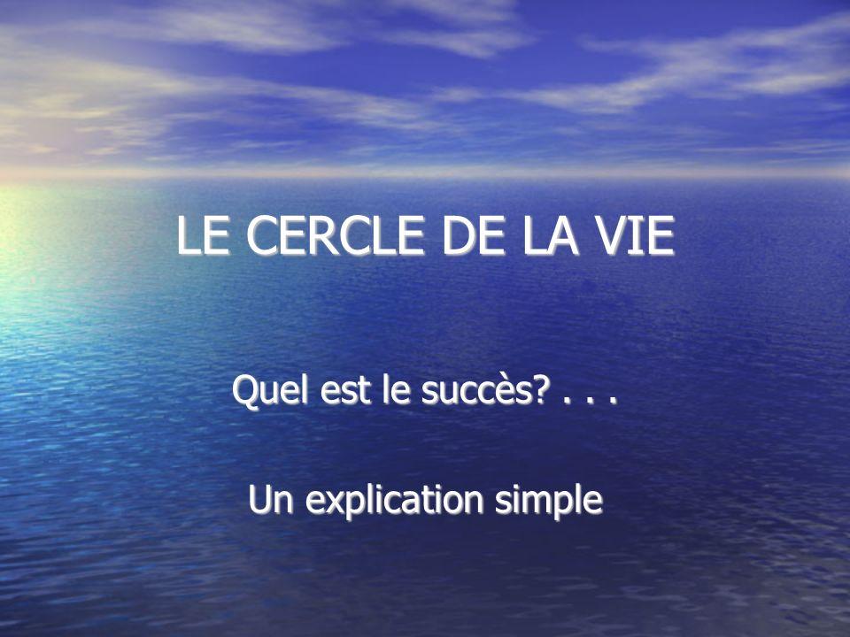 Quel est le succès . . . Un explication simple