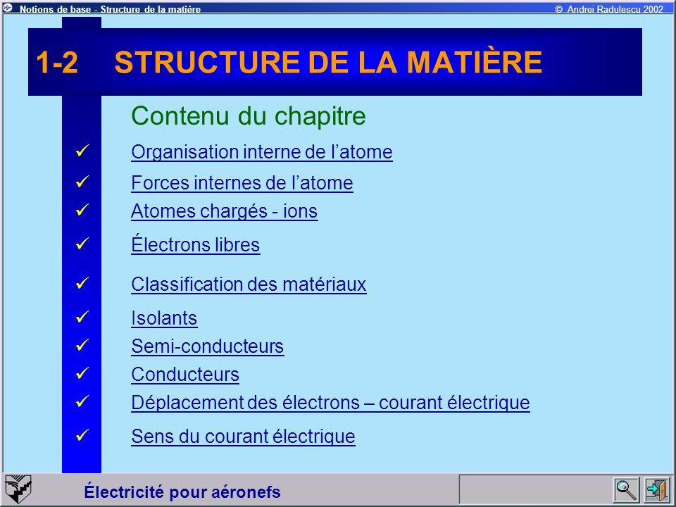 1-2 STRUCTURE DE LA MATIÈRE