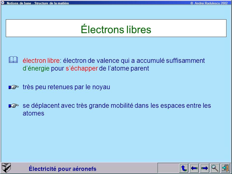 Électrons libres électron libre: électron de valence qui a accumulé suffisamment d'énergie pour s'échapper de l'atome parent.