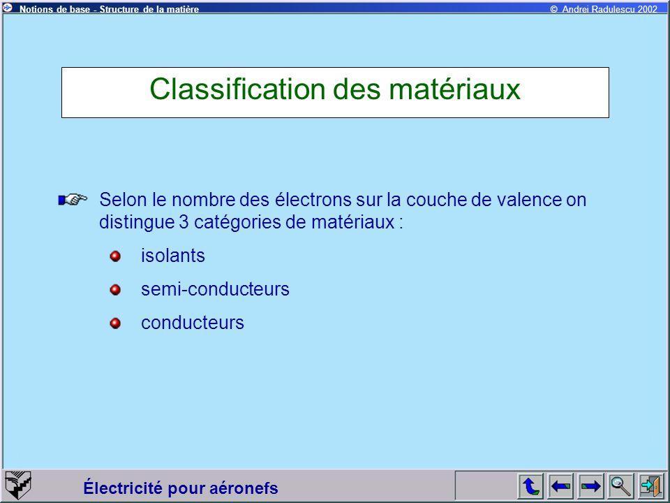 Classification des matériaux