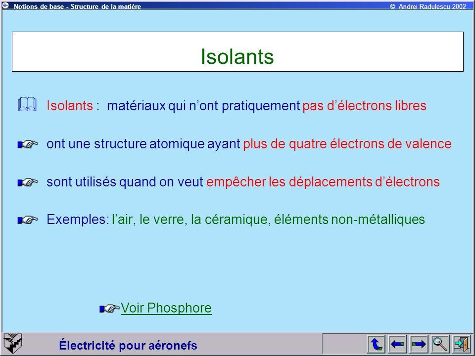 Isolants Isolants : matériaux qui n'ont pratiquement pas d'électrons libres. ont une structure atomique ayant plus de quatre électrons de valence.