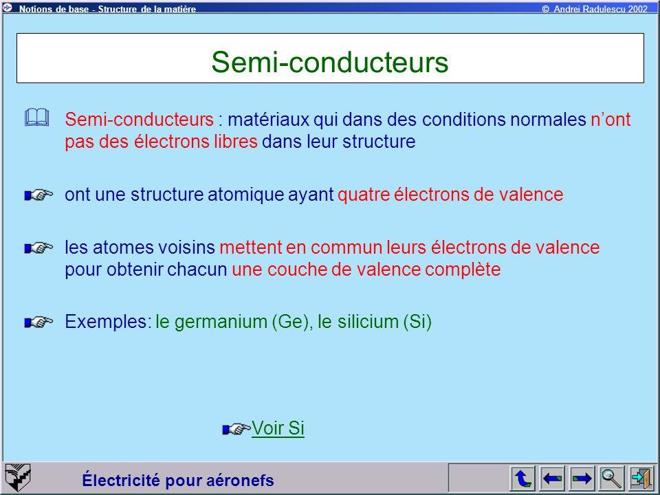 Semi-conducteurs Semi-conducteurs : matériaux qui dans des conditions normales n'ont pas des électrons libres dans leur structure.