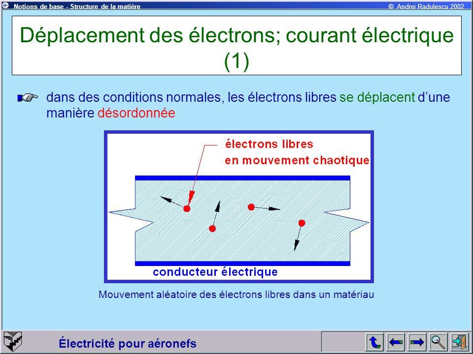 Déplacement des électrons; courant électrique (1)