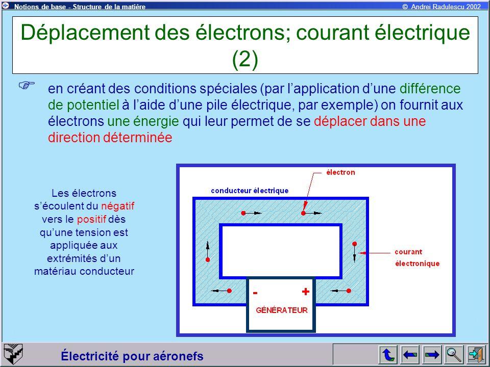 Déplacement des électrons; courant électrique (2)