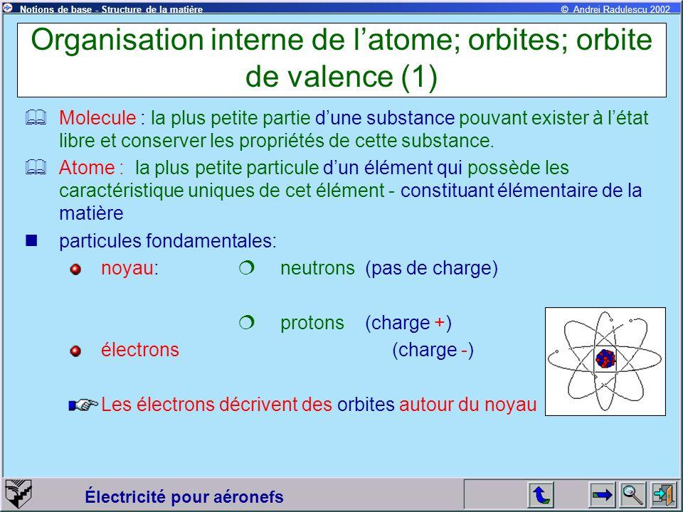 Organisation interne de l'atome; orbites; orbite de valence (1)