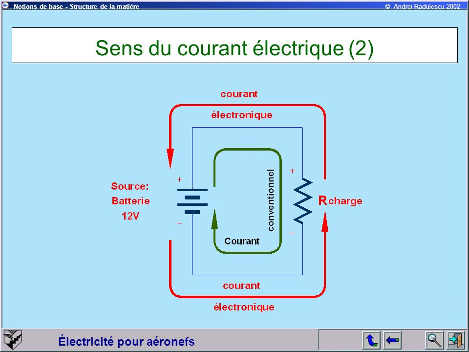 Sens du courant électrique (2)