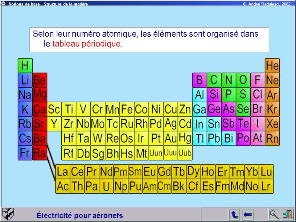 Selon leur numéro atomique, les éléments sont organisé dans le tableau périodique.
