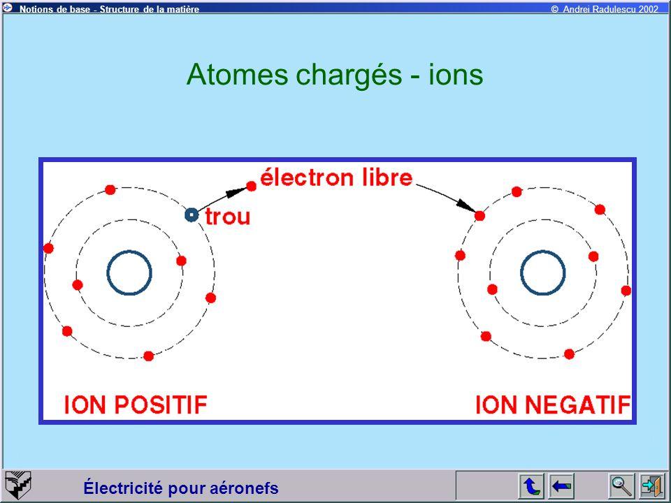 Atomes chargés - ions
