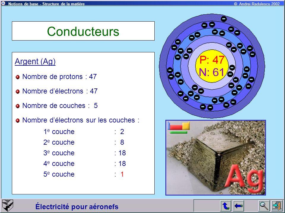 Conducteurs Argent (Ag) Nombre de protons : 47 Nombre d'électrons : 47
