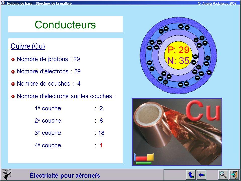 Conducteurs Cuivre (Cu) Nombre de protons : 29 Nombre d'électrons : 29