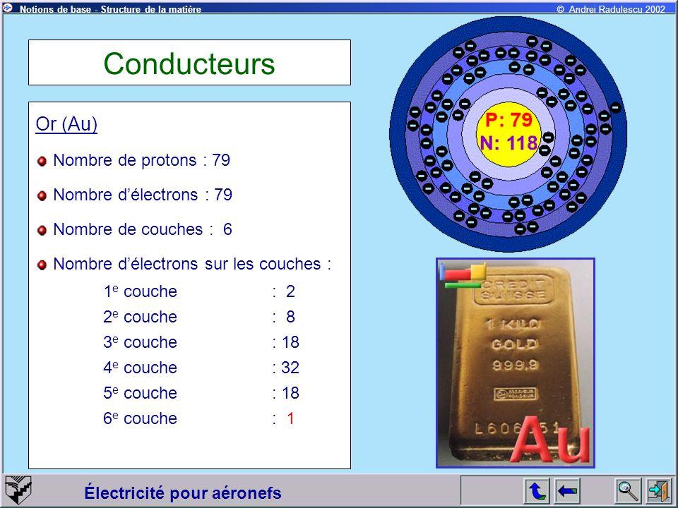 Conducteurs Or (Au) Nombre de protons : 79 Nombre d'électrons : 79