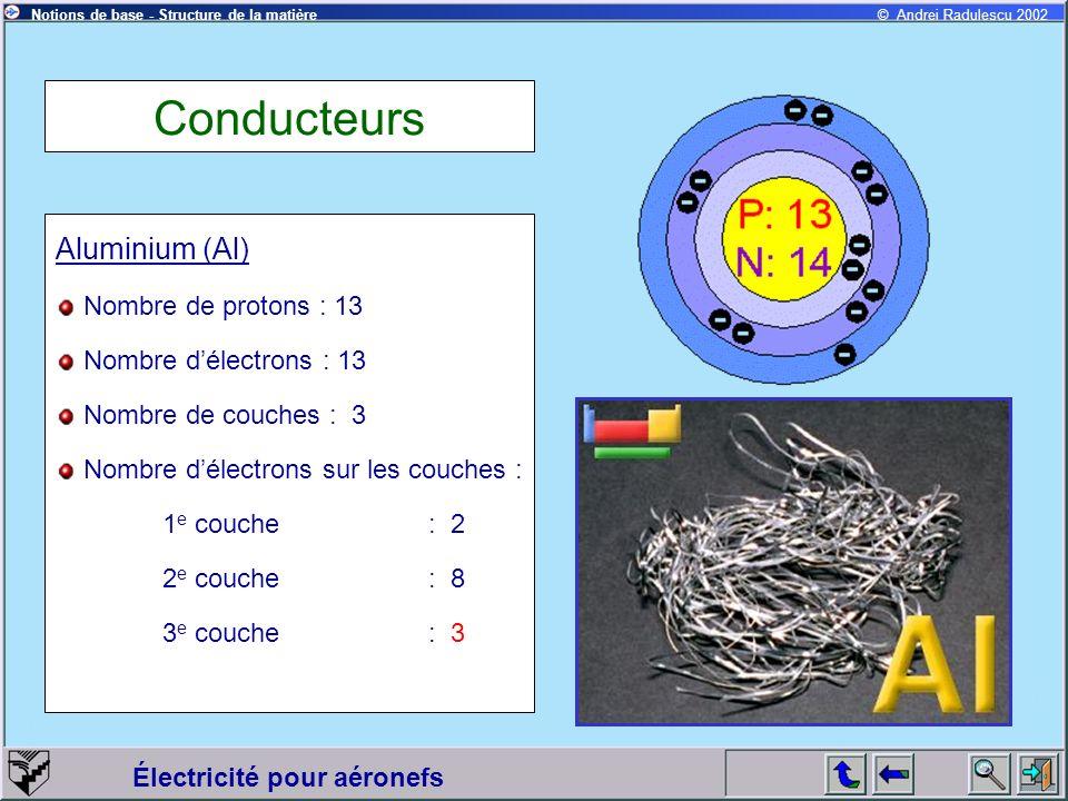 Conducteurs Aluminium (Al) Nombre de protons : 13