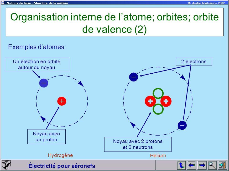 Organisation interne de l'atome; orbites; orbite de valence (2)