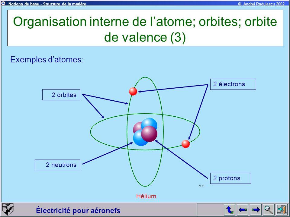 Organisation interne de l'atome; orbites; orbite de valence (3)