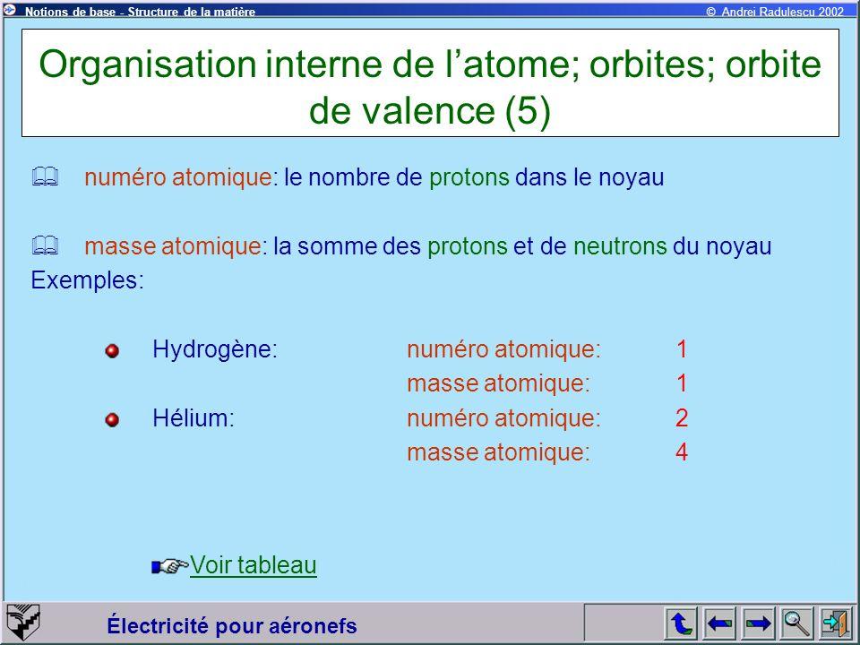 Organisation interne de l'atome; orbites; orbite de valence (5)