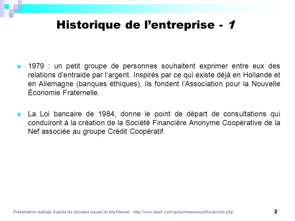 Historique de l'entreprise - 1
