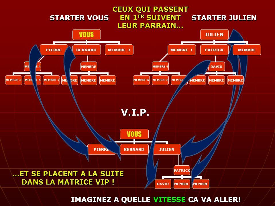 V.I.P. CEUX QUI PASSENT EN 1ER SUIVENT LEUR PARRAIN… STARTER VOUS