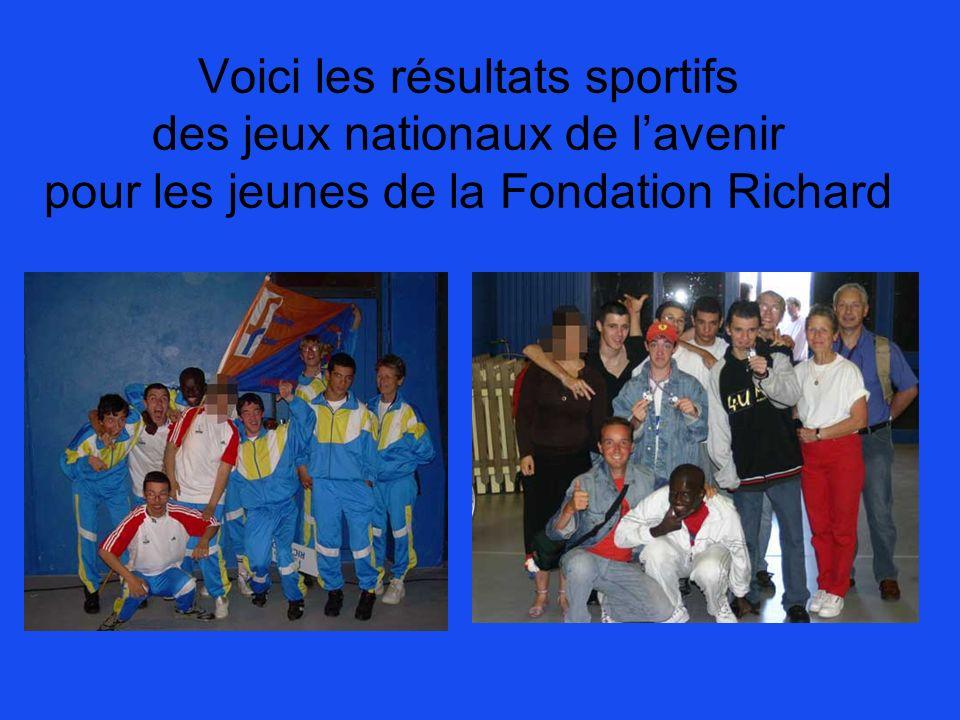 Voici les résultats sportifs des jeux nationaux de l'avenir pour les jeunes de la Fondation Richard