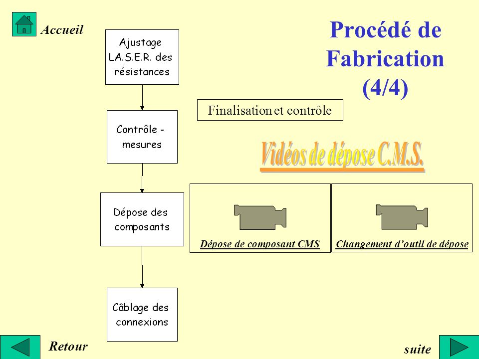 Procédé de Fabrication (4/4)