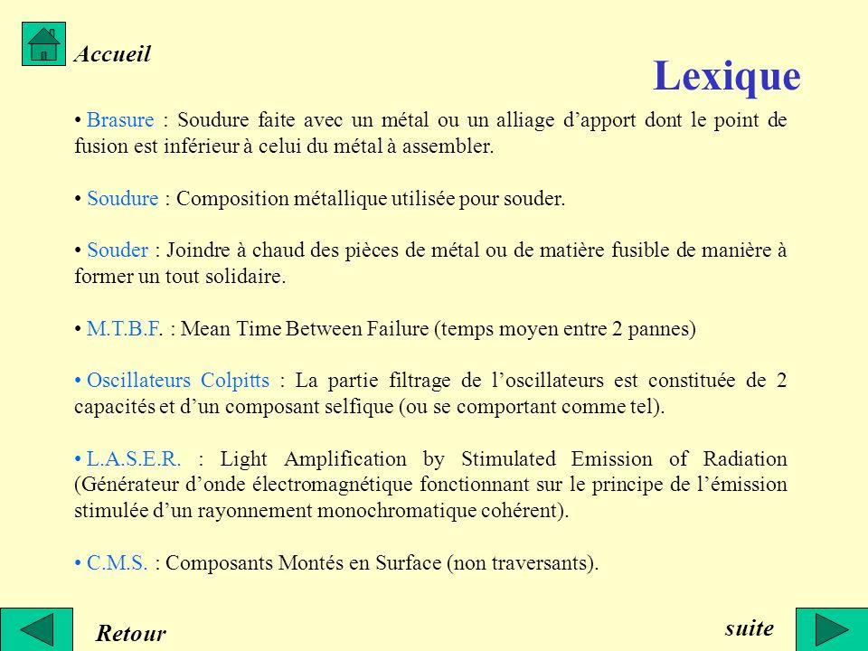 Lexique Accueil suite Retour