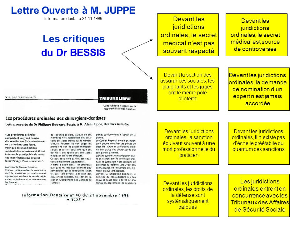 Lettre Ouverte à M. JUPPE Information dentaire 21-11-1996 Les critiques du Dr BESSIS