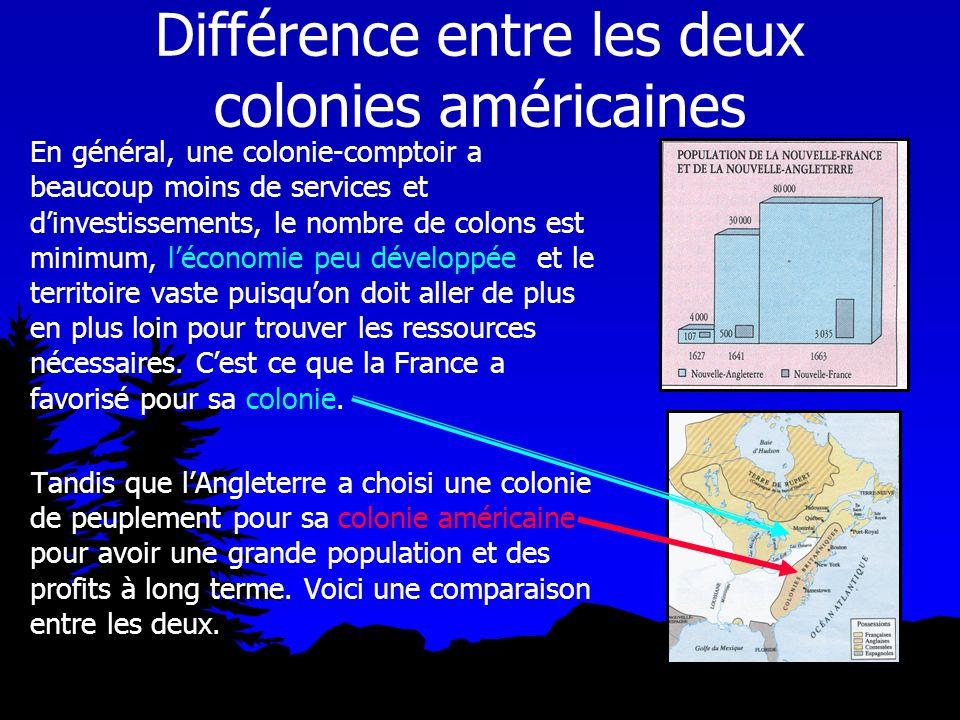 Différence entre les deux colonies américaines