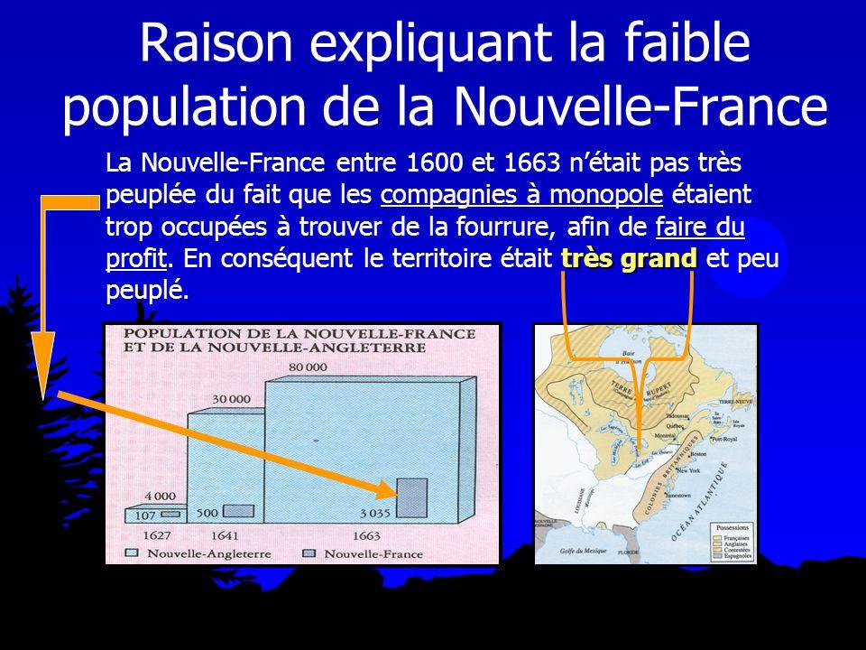Raison expliquant la faible population de la Nouvelle-France