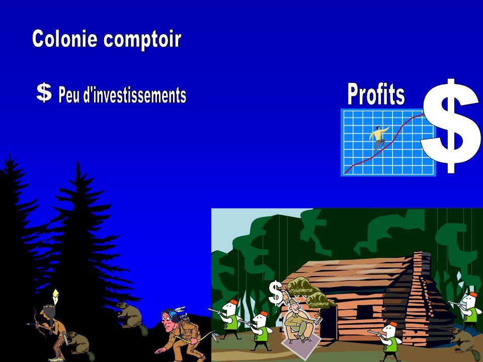 Colonie comptoir $ $ Profits Peu d investissements $