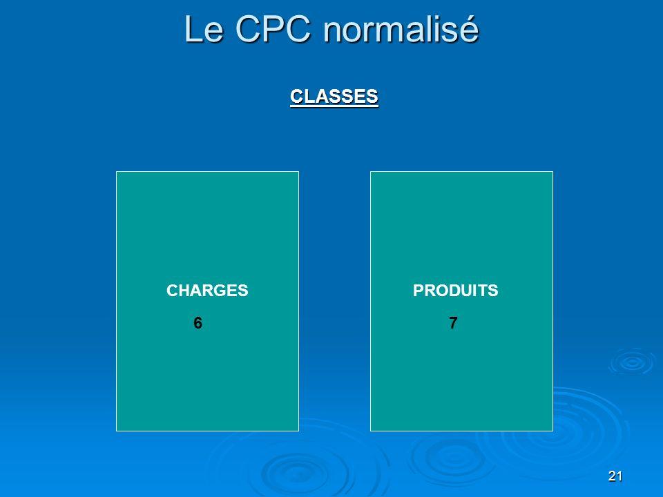 Le CPC normalisé CLASSES CHARGES PRODUITS 6 7