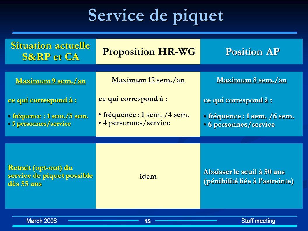 Service de piquet Situation actuelle S&RP et CA Maximum 9 sem./an