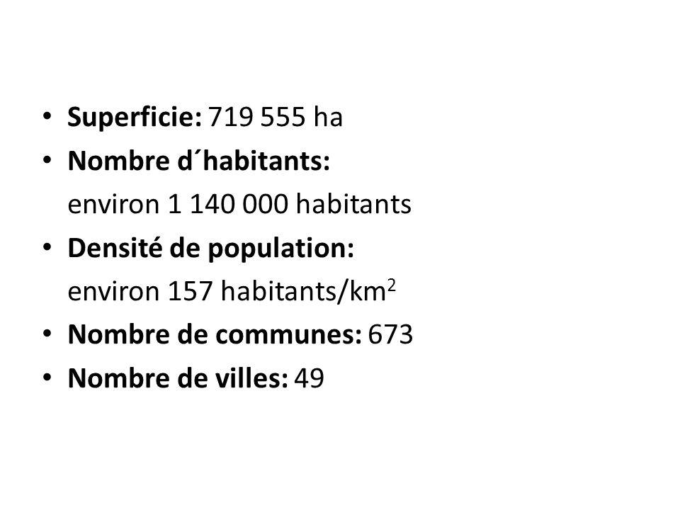 Superficie: 719 555 ha Nombre d´habitants: environ 1 140 000 habitants. Densité de population: environ 157 habitants/km2.