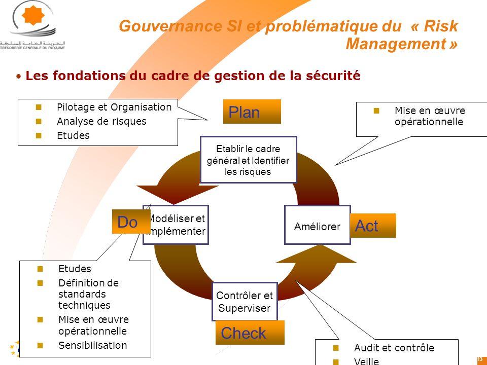 Gouvernance SI et problématique du « Risk Management »