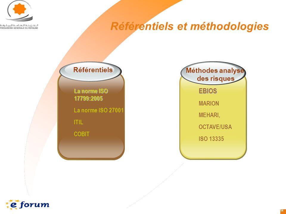 Référentiels et méthodologies