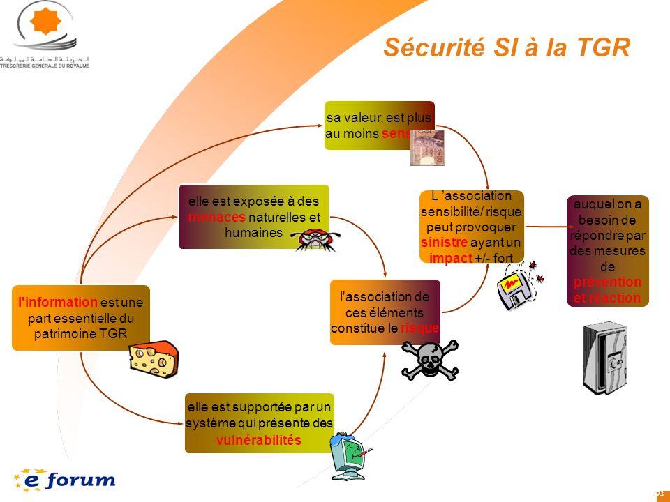 Sécurité SI à la TGR sa valeur, est plus au moins sensible