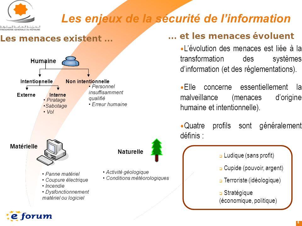 Les enjeux de la sécurité de l'information