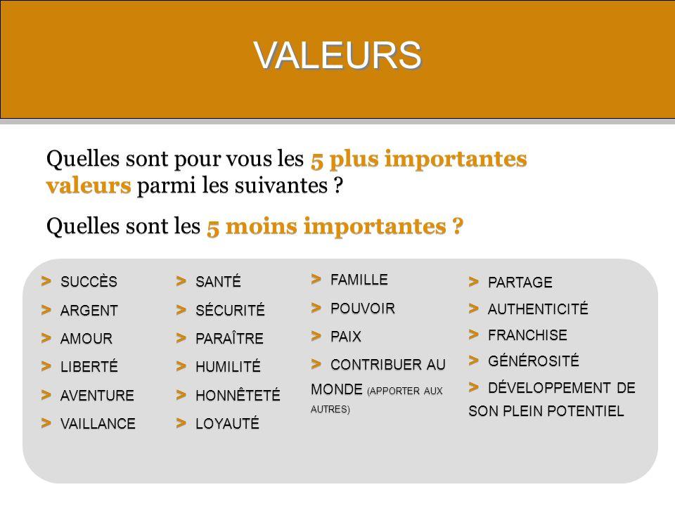 VALEURS Quelles sont pour vous les 5 plus importantes valeurs parmi les suivantes Quelles sont les 5 moins importantes