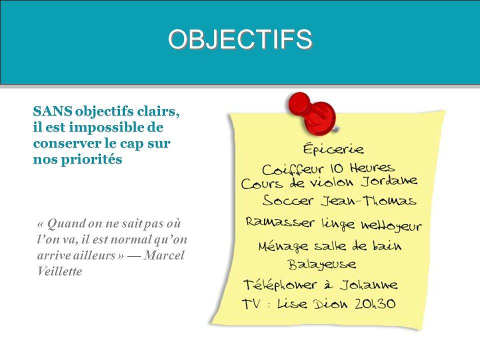 OBJECTIFS SANS objectifs clairs, il est impossible de conserver le cap sur nos priorités.