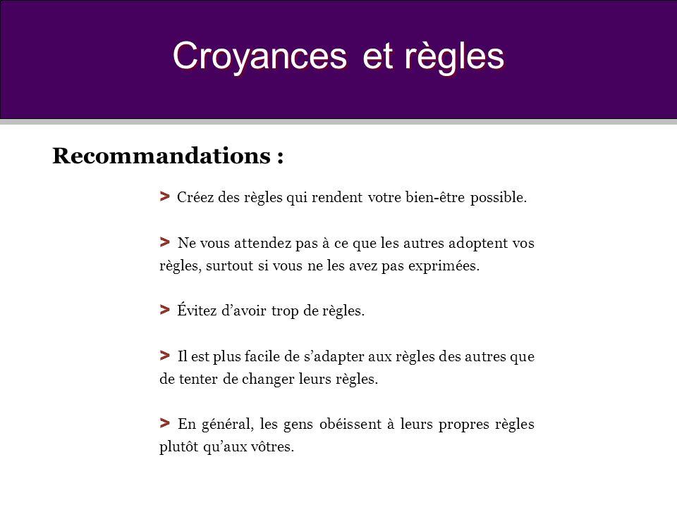 Croyances et règles Recommandations :