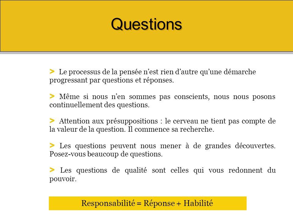 Questions > Le processus de la pensée n'est rien d'autre qu'une démarche progressant par questions et réponses.