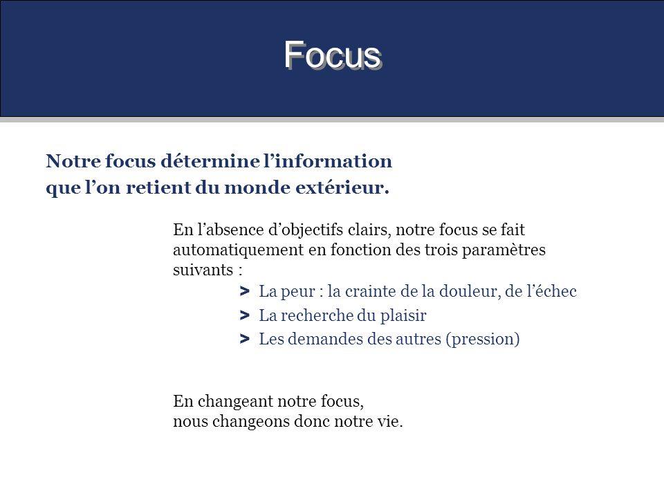 Focus Notre focus détermine l'information que l'on retient du monde extérieur.