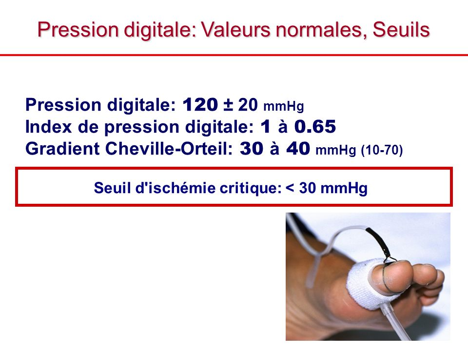 Pression digitale: Valeurs normales, Seuils