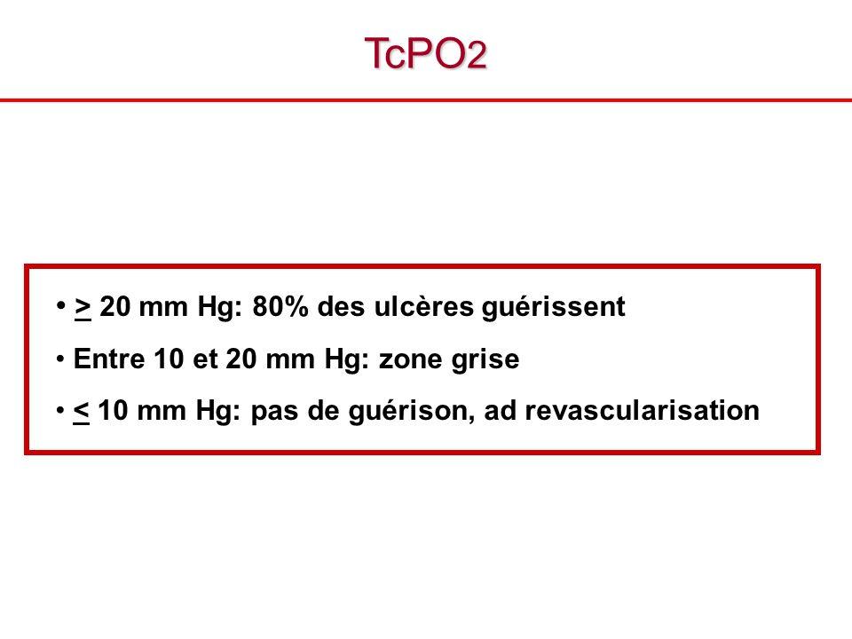 TcPO2 > 20 mm Hg: 80% des ulcères guérissent