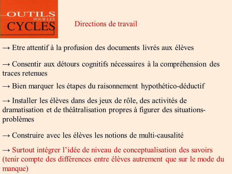 Directions de travail → Etre attentif à la profusion des documents livrés aux élèves.