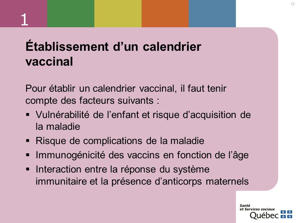 Établissement d'un calendrier vaccinal