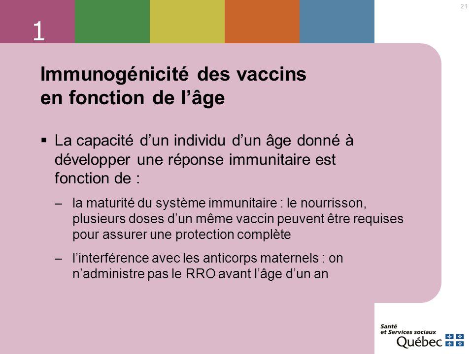 Immunogénicité des vaccins en fonction de l'âge
