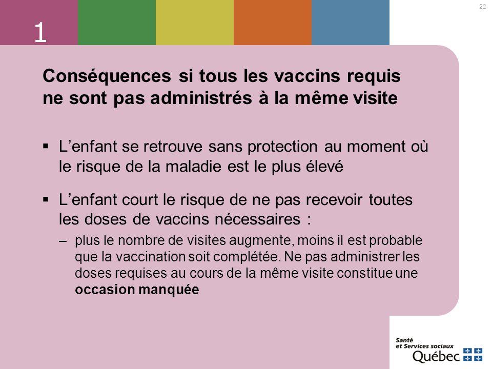 1 Conséquences si tous les vaccins requis ne sont pas administrés à la même visite.